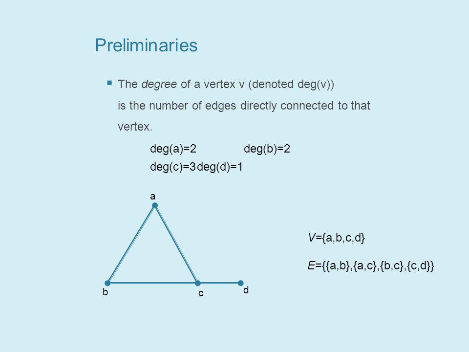 Preliminaries  The degree of a vertex v (denoted deg(v)) is the number of edges directly connected to that vertex.