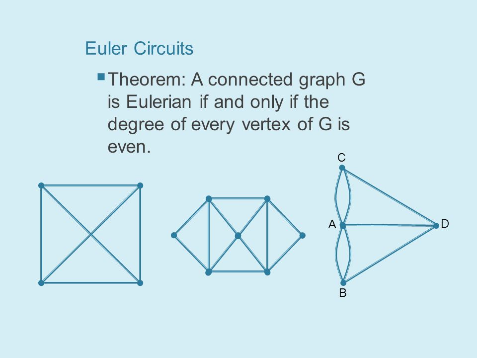 Euler Circuits  Theorem: A connected graph G is Eulerian if and only if the degree of every vertex of G is even.