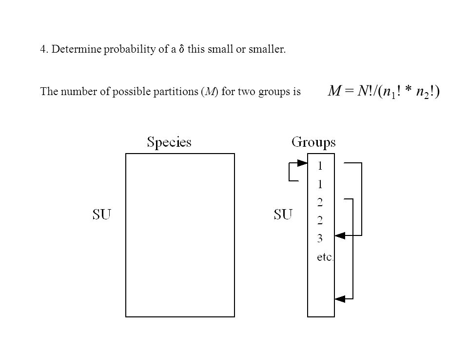 4. Determine probability of a  this small or smaller. The number of possible partitions (M) for two groups is M = N!/(n 1 ! * n 2 !)