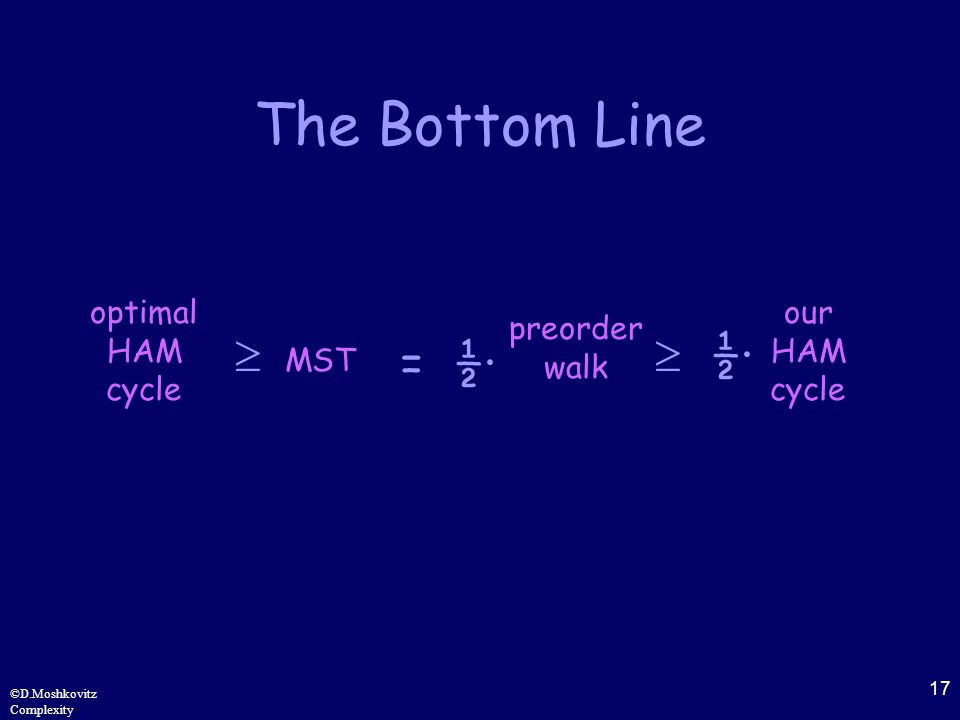 17 ©D.Moshkovitz Complexity The Bottom Line optimal HAM cycle MST preorder walk our HAM cycle  = ½·  ½·