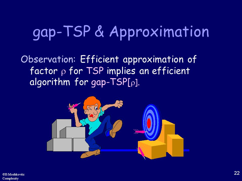22 ©D.Moshkovitz Complexity gap-TSP & Approximation Observation: Efficient approximation of factor  for TSP implies an efficient algorithm for gap-TSP[  ].