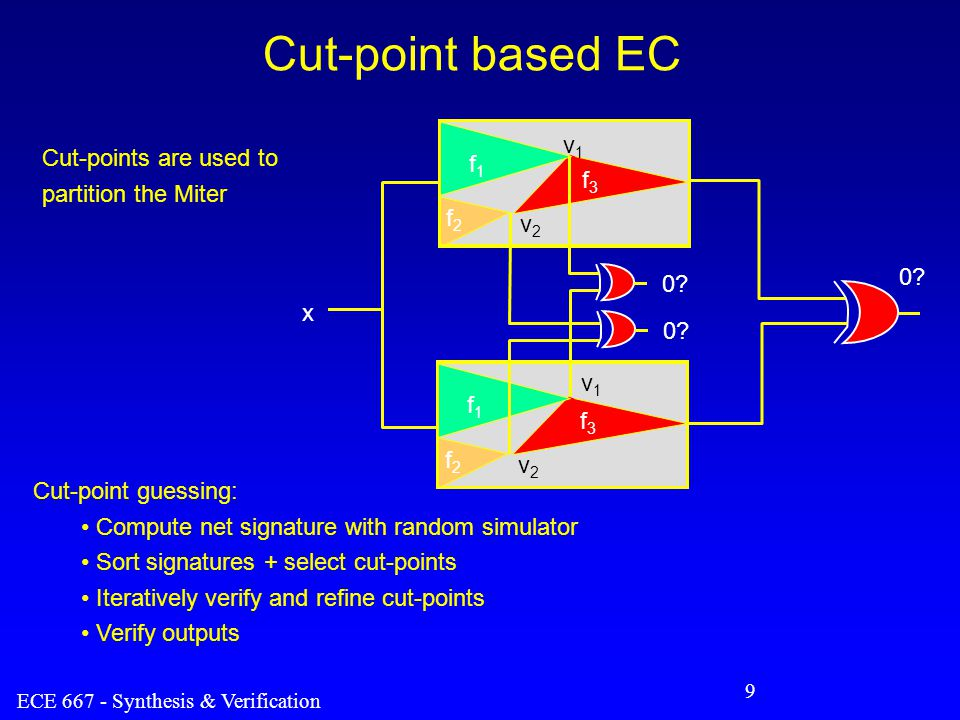 ECE 667 - Synthesis & Verification 10 Cut-Points Resolution Problem F f2f2 f1f1 z1z1 x y G g2g2 g1g1 z2z2 x y If all pairs of cut-points (z 1,z 2 ) are equivalent –so are the two functions, F,G If intermediate functions (f 2,g 2 ) are not equivalent –the functions (F,G) may still be equivalent –this is called false negative Why do we have false negative .
