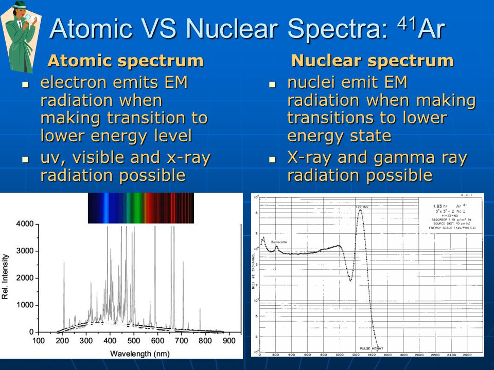 Atomic VS Nuclear Spectra: 41 Ar Atomic spectrum electron emits EM radiation when making transition to lower energy level electron emits EM radiation when making transition to lower energy level uv, visible and x-ray radiation possible uv, visible and x-ray radiation possible Nuclear spectrum nuclei emit EM radiation when making transitions to lower energy state nuclei emit EM radiation when making transitions to lower energy state X-ray and gamma ray radiation possible X-ray and gamma ray radiation possible