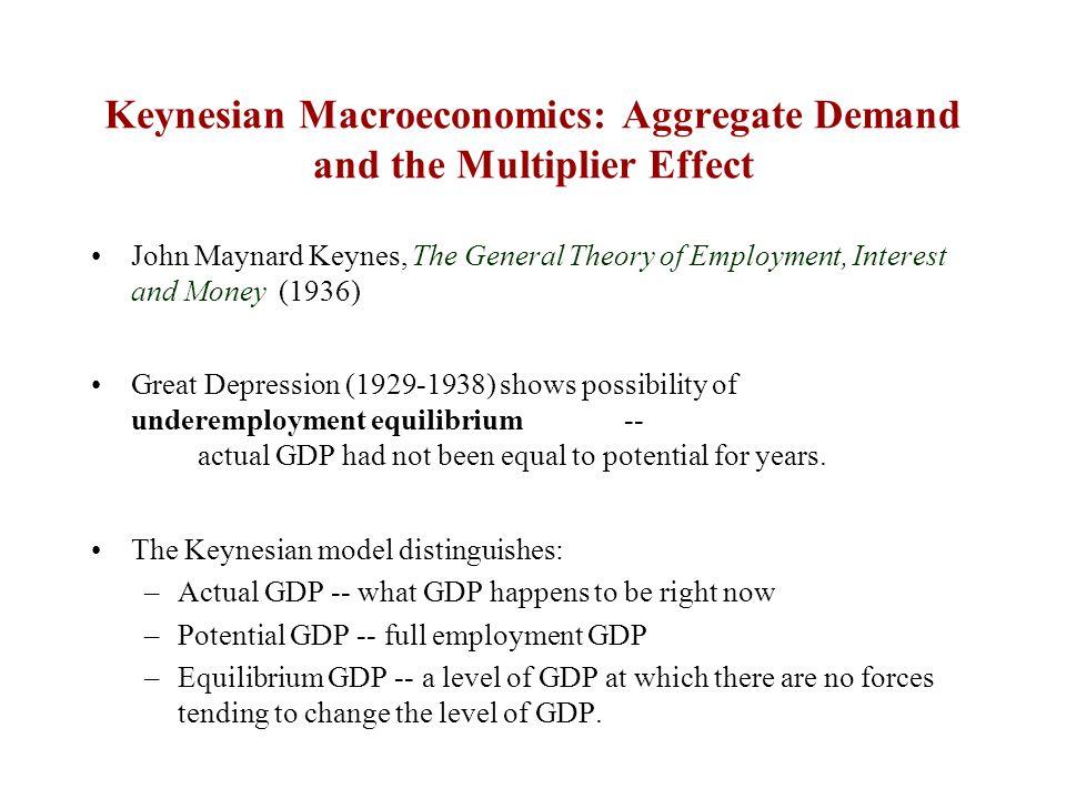 John Maynard Keynes, 1919 and 1945