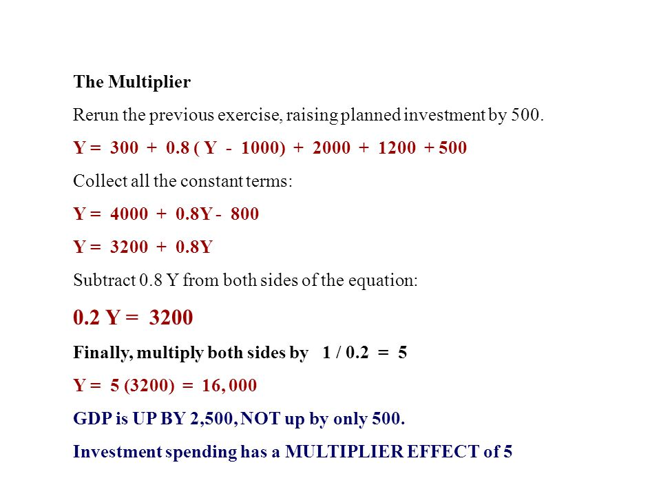 The Multiplier Rerun the previous exercise, raising planned investment by 500. Y = 300 + 0.8 ( Y - 1000) + 2000 + 1200 + 500 Collect all the constant