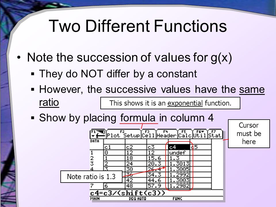 Two Different Functions Note the succession of values for g(x)  They do NOT differ by a constant  However, the successive values have the same ratio  Show by placing formula in column 4 Cursor must be here Note ratio is 1.3 This shows it is an exponential function.