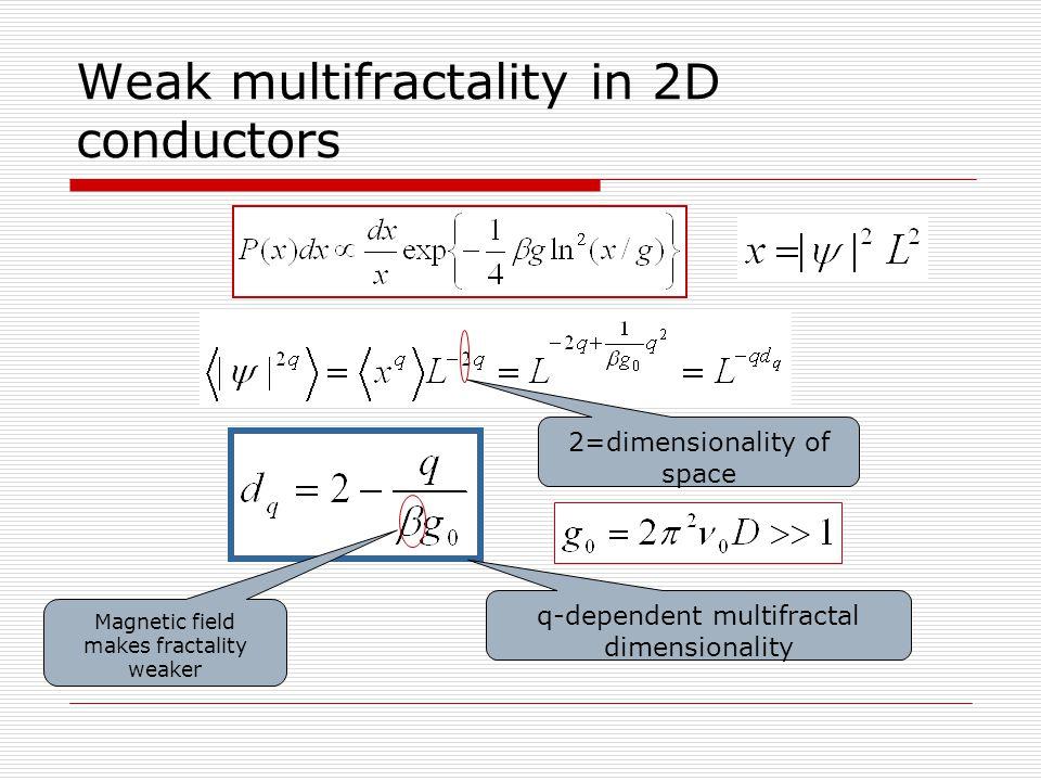 Weak multifractality in 2D conductors 2=dimensionality of space q-dependent multifractal dimensionality Magnetic field makes fractality weaker
