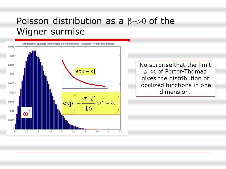 Poisson distribution as a  of the Wigner surmise   No surprise that the limit of Porter-Thomas gives the distribution of localized functions in one dimension.