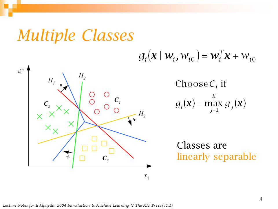 Lecture Notes for E Alpaydın 2004 Introduction to Machine Learning © The MIT Press (V1.1) 8 Multiple Classes Classes are linearly separable