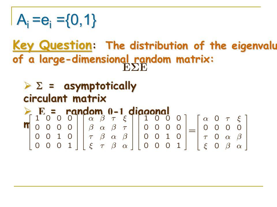 A i =e i ={0,1} Key Question : The distribution of the eigenvalues of a large-dimensional random matrix:   = asymptotically circulant matrix  E