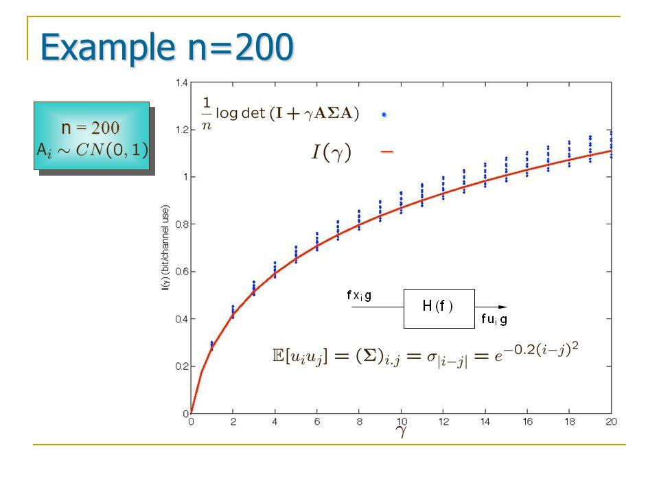 Example n=200 n = 200 ─