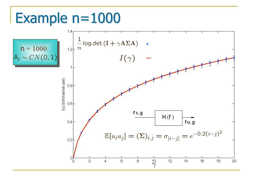 Example n=1000 n = 1000 ─