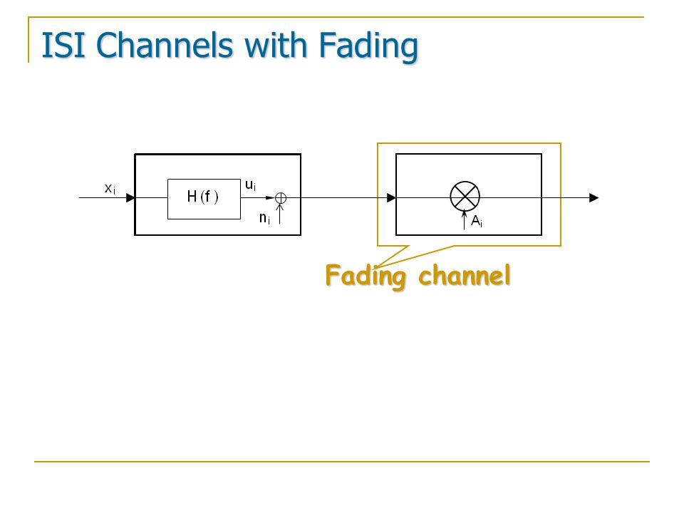 ISI Channels with Fading Fading channel