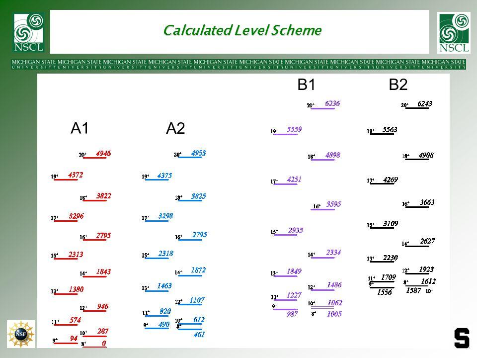 Calculated Level Scheme A1 A2 B2B1