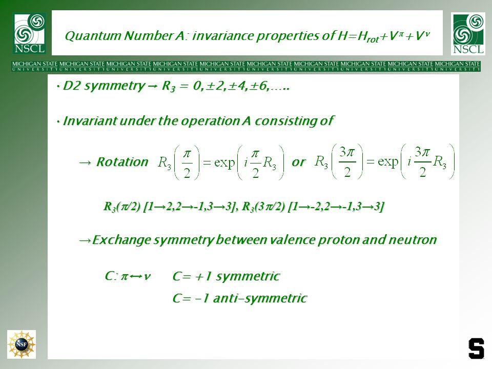 D2 symmetry → R 3 = 0,±2,±4,±6,…..D2 symmetry → R 3 = 0,±2,±4,±6,….. Invariant under the operation A consisting ofInvariant under the operation A cons