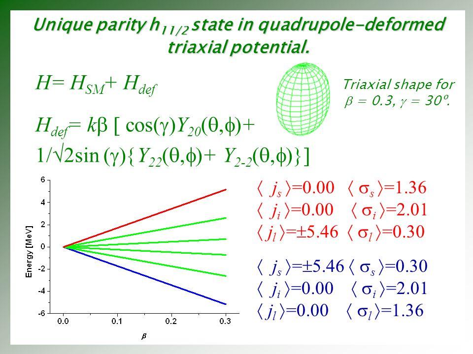H SM = Triaxial shape for  = 0.3,  = 30º.  j s  =0.00  s  =1.36  j i  =0.00  i  =2.01  j l  =  5.46  l  =0.30  j s  =  5.46 