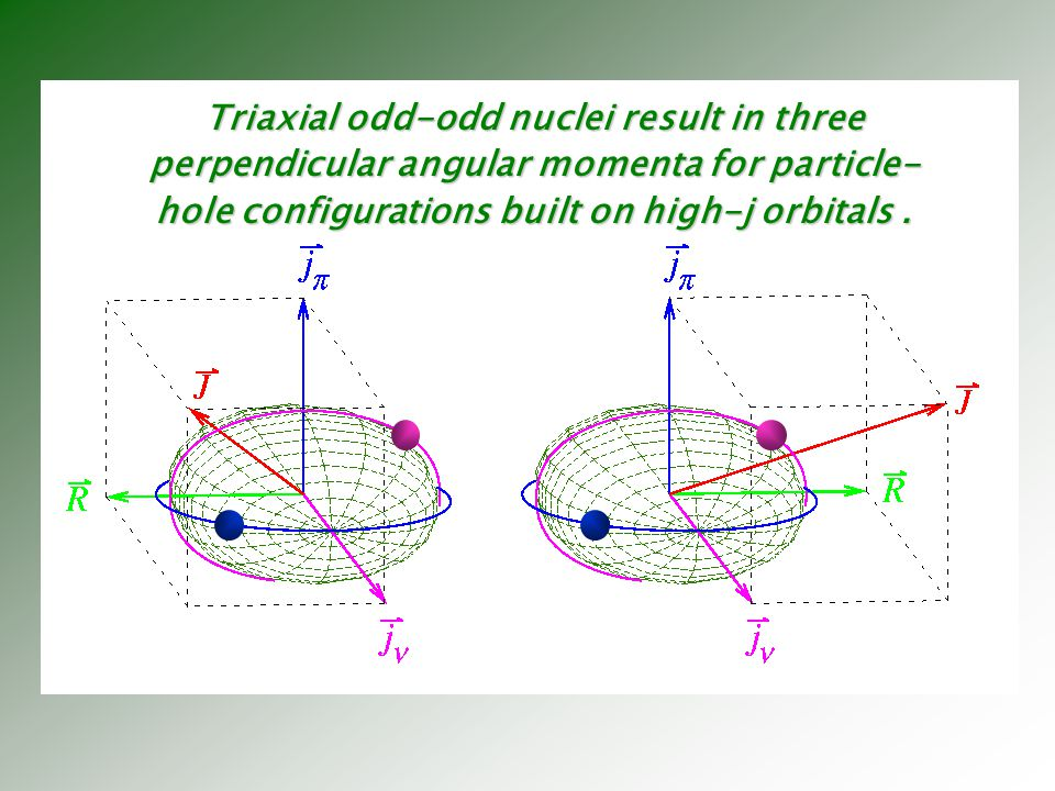 Triaxial odd-odd nuclei result in three perpendicular angular momenta for particle- hole configurations built on high-j orbitals.