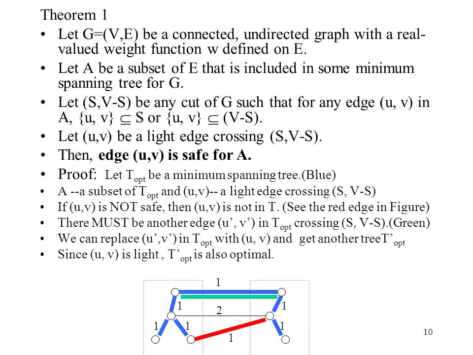 10 Theorem 1 Let G=(V,E) be a connected, undirected graph with a real- valued weight function w defined on E.