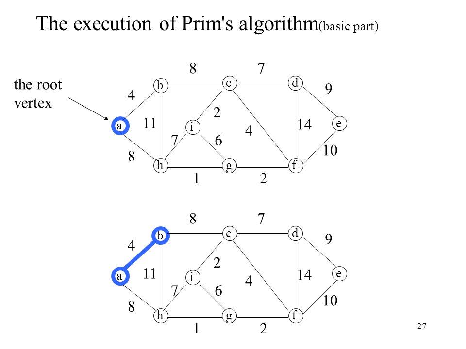 27 a b h cd e fg i 4 87 9 10 14 4 2 2 6 1 7 11 8 a b h cd e fg i 4 87 9 10 14 4 2 2 6 1 7 11 8 The execution of Prim s algorithm (basic part) the root vertex