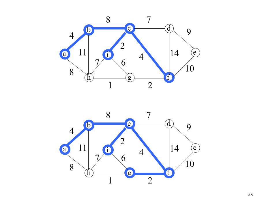 29 a b h cd e fg i 4 879 10 14 4 2 2 6 1 7 11 8 a b h cd e fg i 4 87 9 10 14 4 2 2 6 1 7 11 8
