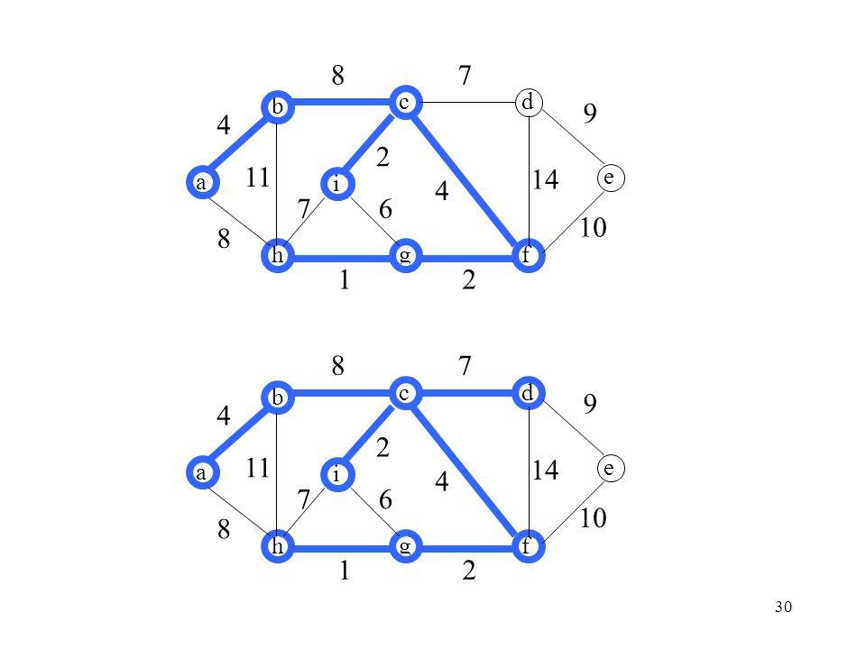 30 a b h cd e fg i 4 87 9 10 14 4 2 2 6 1 7 11 8 a b h cd e fg i 4 87 9 10 14 4 2 2 6 1 7 11 8