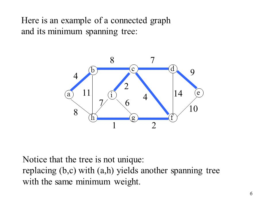 7 Growing a MST(Generic Algorithm) Set A is always a subset of some minimum spanning tree.