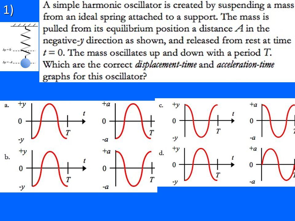 Simple Harmonic Motion (SHM) 1)