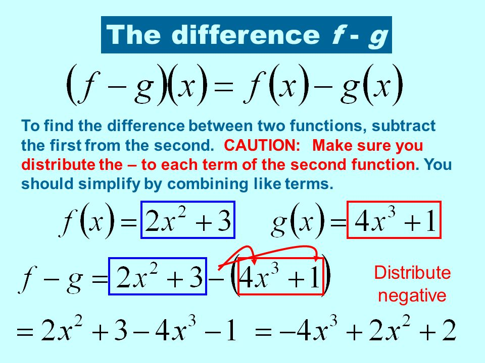 The difference f - g To find the difference between two functions, subtract the first from the second.