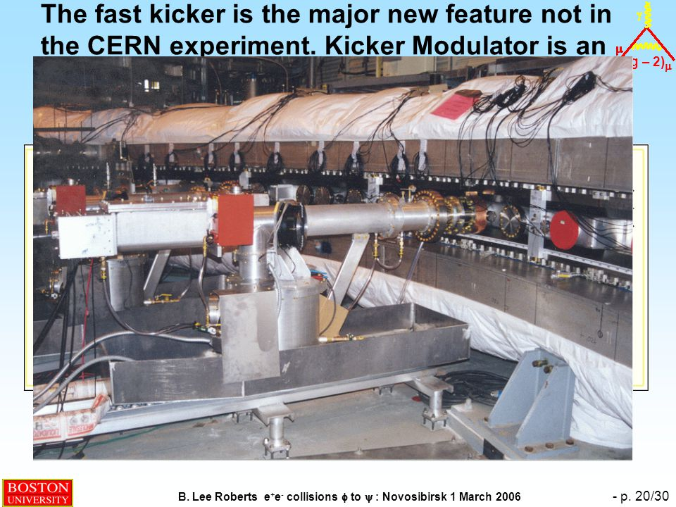 (g – 2)  B. Lee Roberts e + e - collisions  to  : Novosibirsk 1 March 2006 - p. 20/30 The fast kicker is the major new feature not in the CERN expe