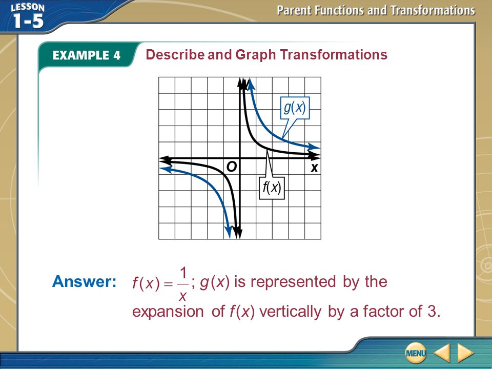 Example 4 Describe and Graph Transformations Answer: ; g (x) is represented by the expansion of f (x) vertically by a factor of 3.