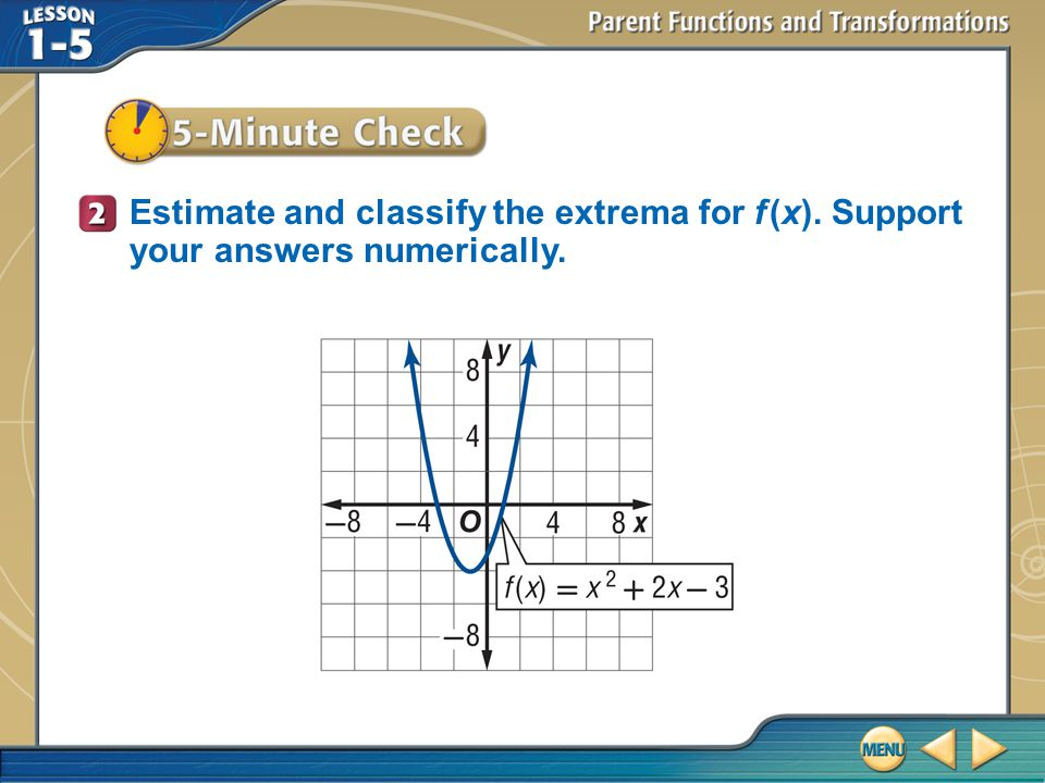 5–Minute Check 2 Estimate and classify the extrema for f (x). Support your answers numerically.