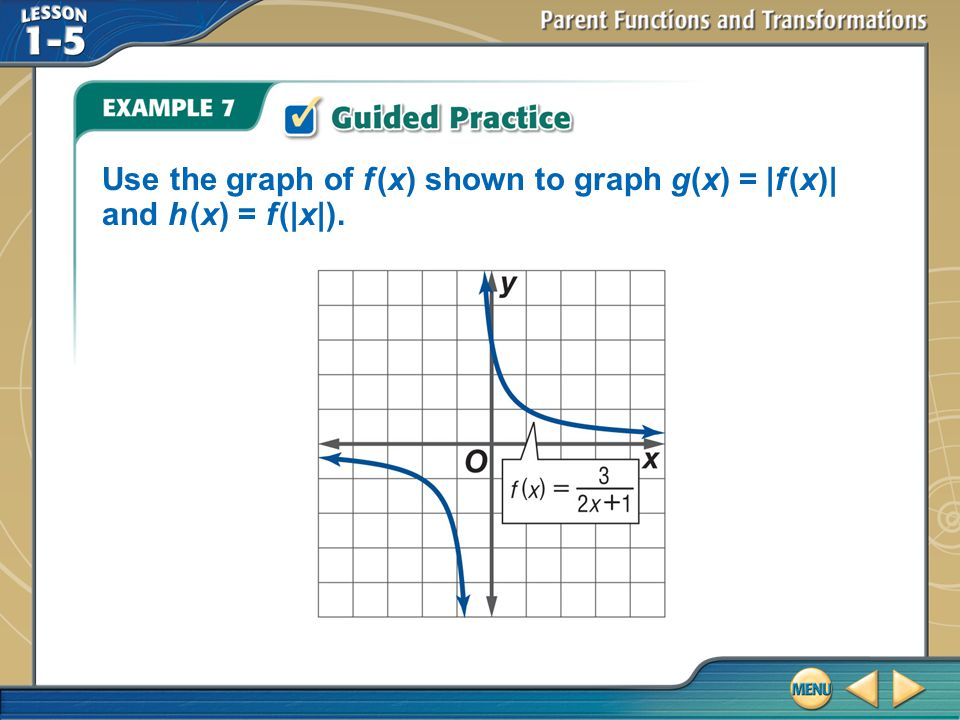 Example 7 Use the graph of f (x) shown to graph g(x) = |f (x)| and h (x) = f (|x|).