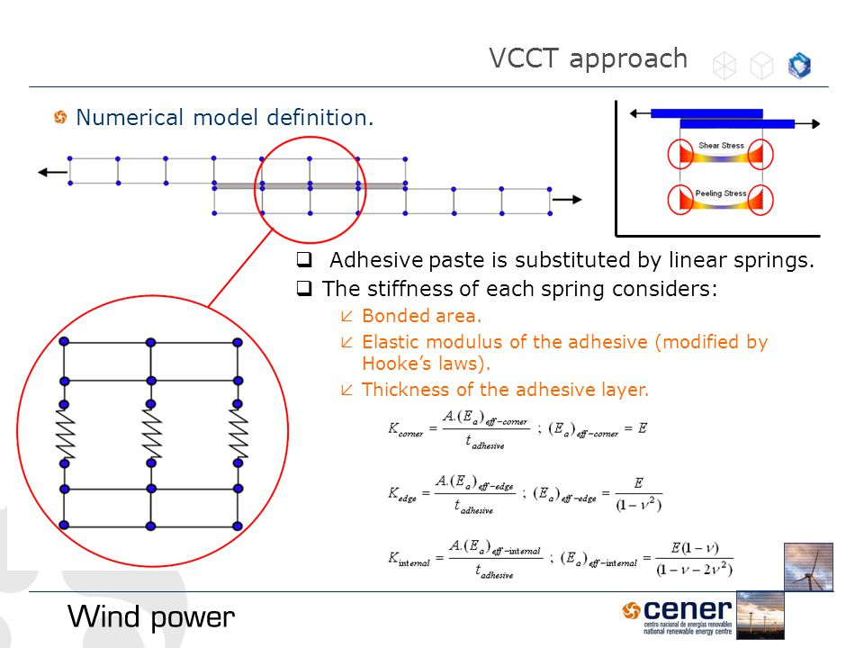 Numerical model definition. VCCT approach  Adhesive paste is substituted by linear springs.