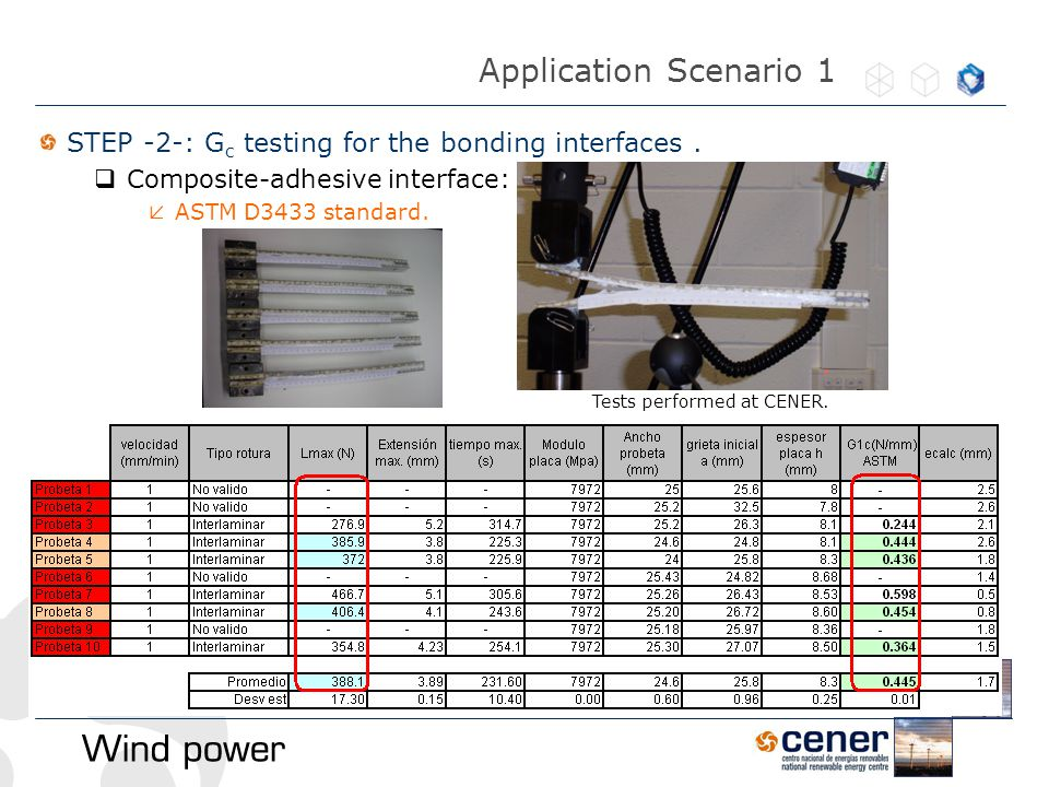 STEP -2-: G c testing for the bonding interfaces.