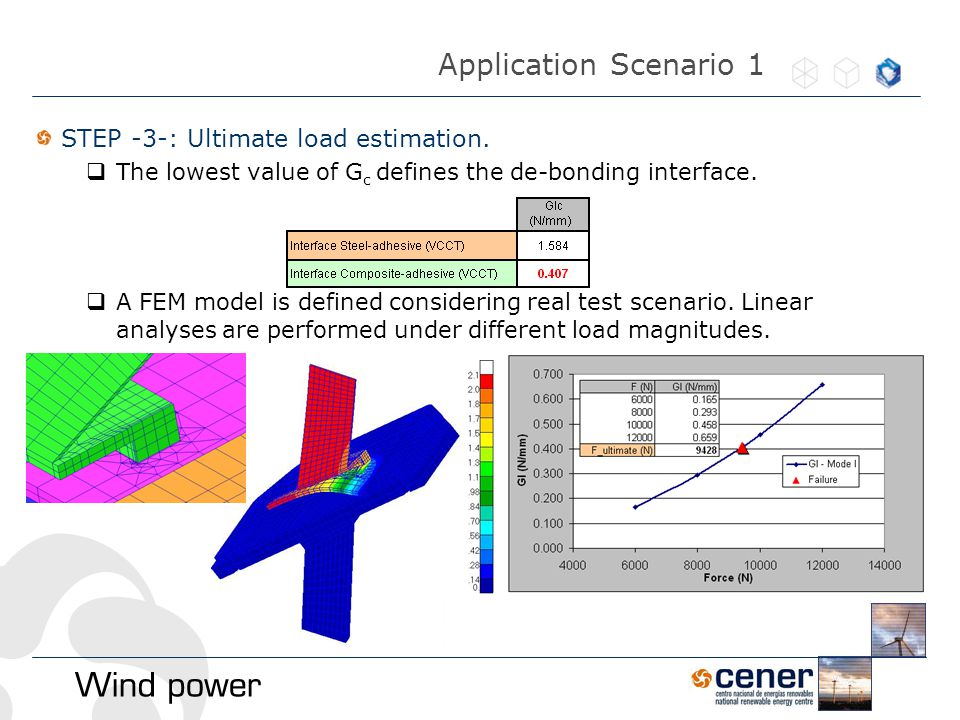 STEP -3-: Ultimate load estimation.  The lowest value of G c defines the de-bonding interface.