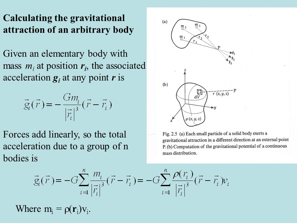 Calculating the gravitational attraction of an arbitrary body Given an elementary body with mass m i at position r i, the associated acceleration g i at any point r is Forces add linearly, so the total acceleration due to a group of n bodies is Where m i =  (r i )v i.