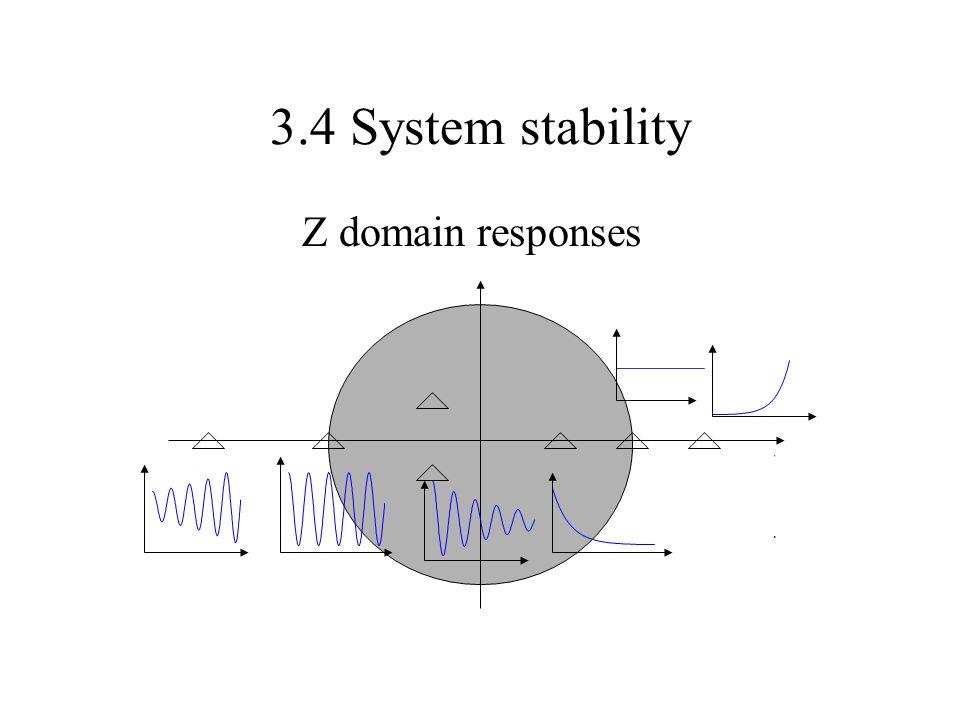 3.4 System stability Z domain responses 0 1