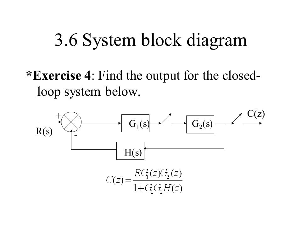 3.6 System block diagram *Exercise 4: Find the output for the closed- loop system below. G 1 (s) H(s) - + R(s) C(z) G 2 (s)