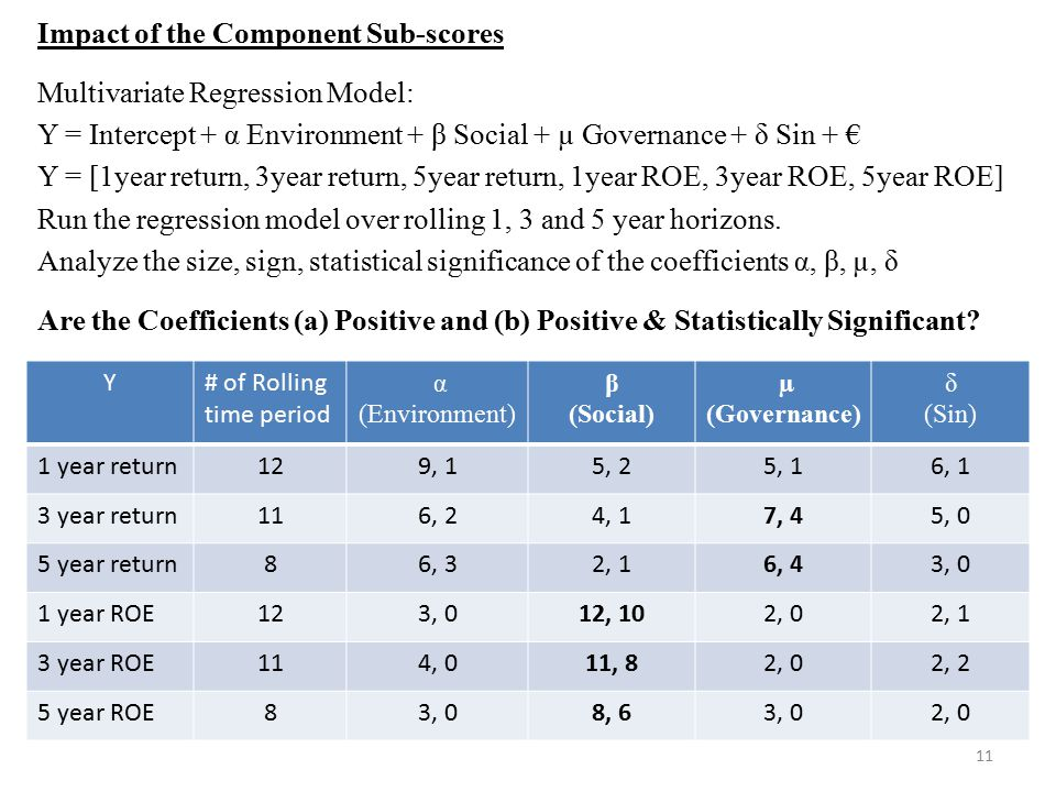 11 Impact of the Component Sub-scores Multivariate Regression Model: Y = Intercept + α Environment + β Social + µ Governance + δ Sin + € Y = [1year return, 3year return, 5year return, 1year ROE, 3year ROE, 5year ROE] Run the regression model over rolling 1, 3 and 5 year horizons.