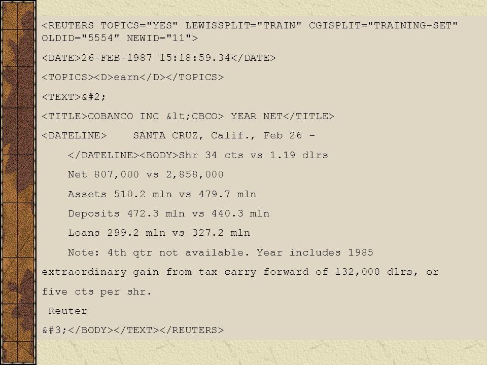 26-FEB-1987 15:18:59.34 earn &#2; COBANCO INC <CBCO> YEAR NET SANTA CRUZ, Calif., Feb 26 - Shr 34 cts vs 1.19 dlrs Net 807,000 vs 2,858,000 Assets 510.2 mln vs 479.7 mln Deposits 472.3 mln vs 440.3 mln Loans 299.2 mln vs 327.2 mln Note: 4th qtr not available.
