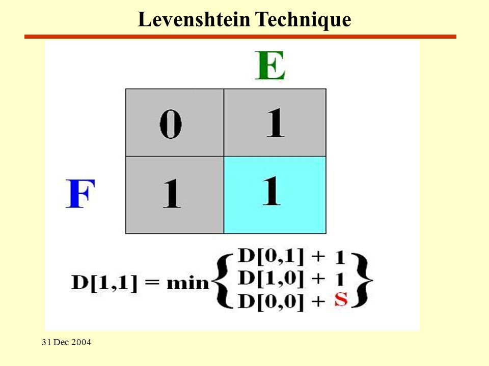 31 Dec 2004 Levenshtein Technique