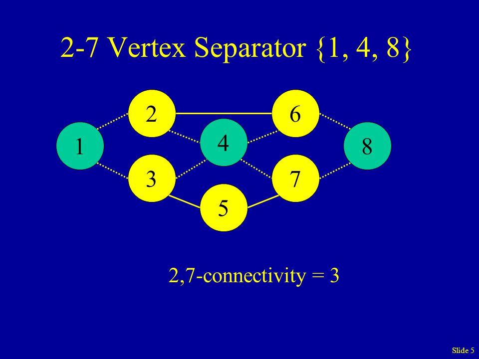 Slide 5 2-7 Vertex Separator {1, 4, 8} 1 2 3 4 5 6 7 8 2,7-connectivity = 3