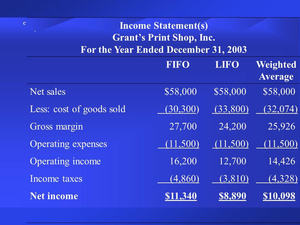 c.c. Income Statement(s) Grant's Print Shop, Inc.