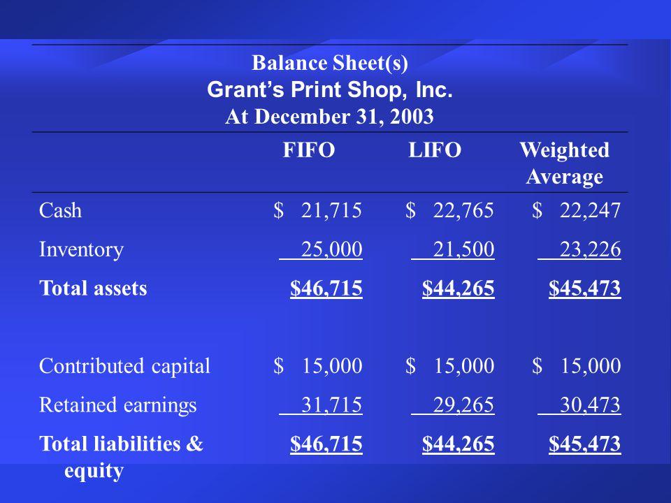 Balance Sheet(s) Grant's Print Shop, Inc.