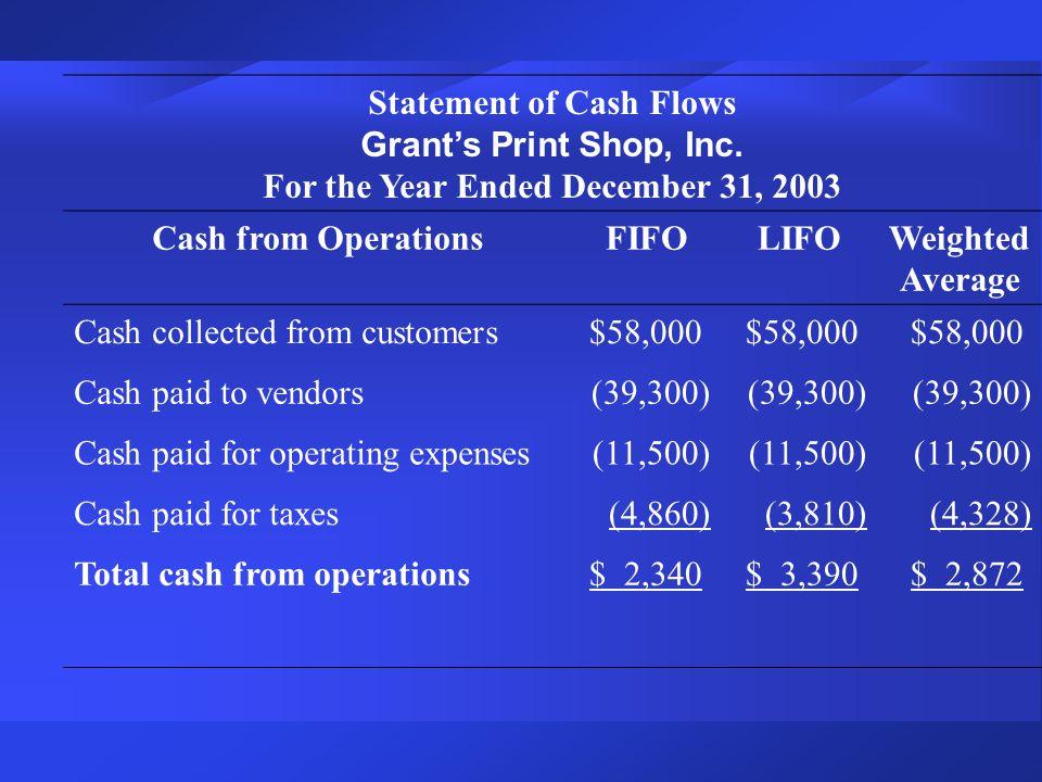 Statement of Cash Flows Grant's Print Shop, Inc.