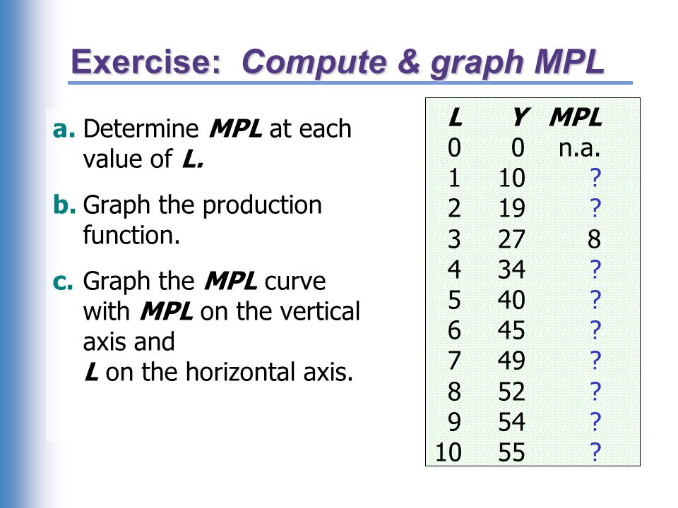 Exercise: Compute & graph MPL a.Determine MPL at each value of L. b.Graph the production function. c.Graph the MPL curve with MPL on the vertical axis