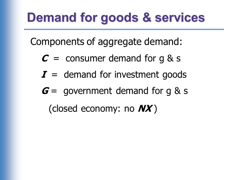 Demand for goods & services Components of aggregate demand: C = consumer demand for g & s I = demand for investment goods G = government demand for g