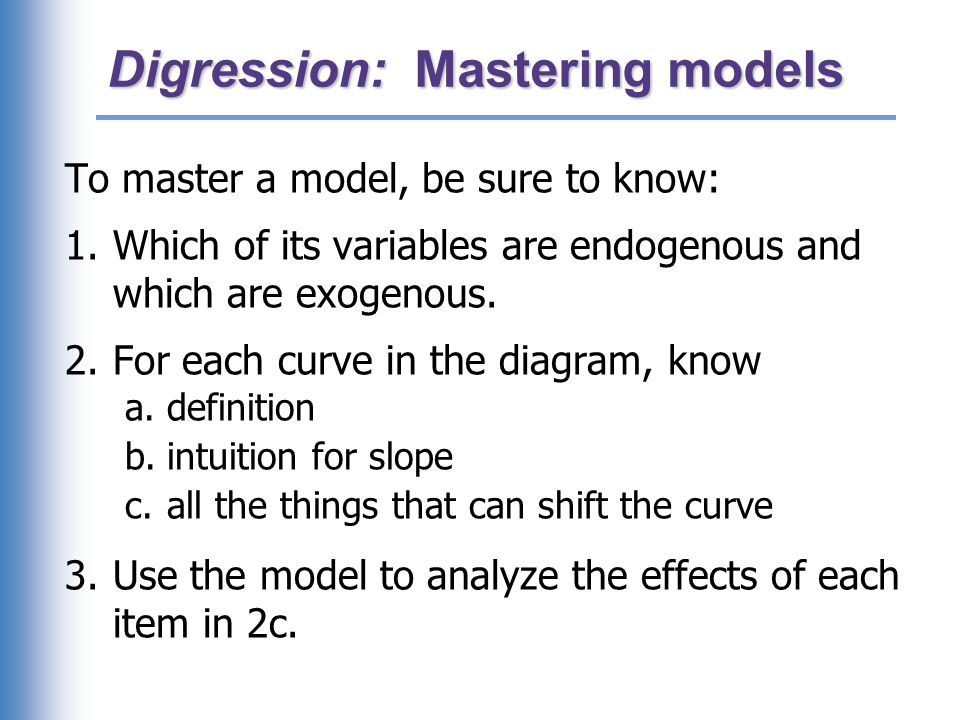 Digression: Mastering models To master a model, be sure to know: 1.Which of its variables are endogenous and which are exogenous. 2.For each curve in