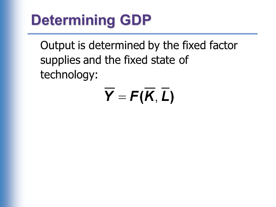 Determining GDP Output is determined by the fixed factor supplies and the fixed state of technology: