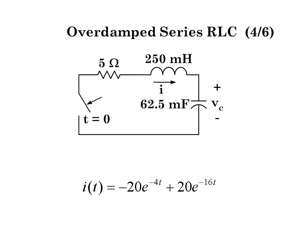 Overdamped Series RLC (4/6)